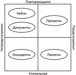 Учебник По Управлению Проектами
